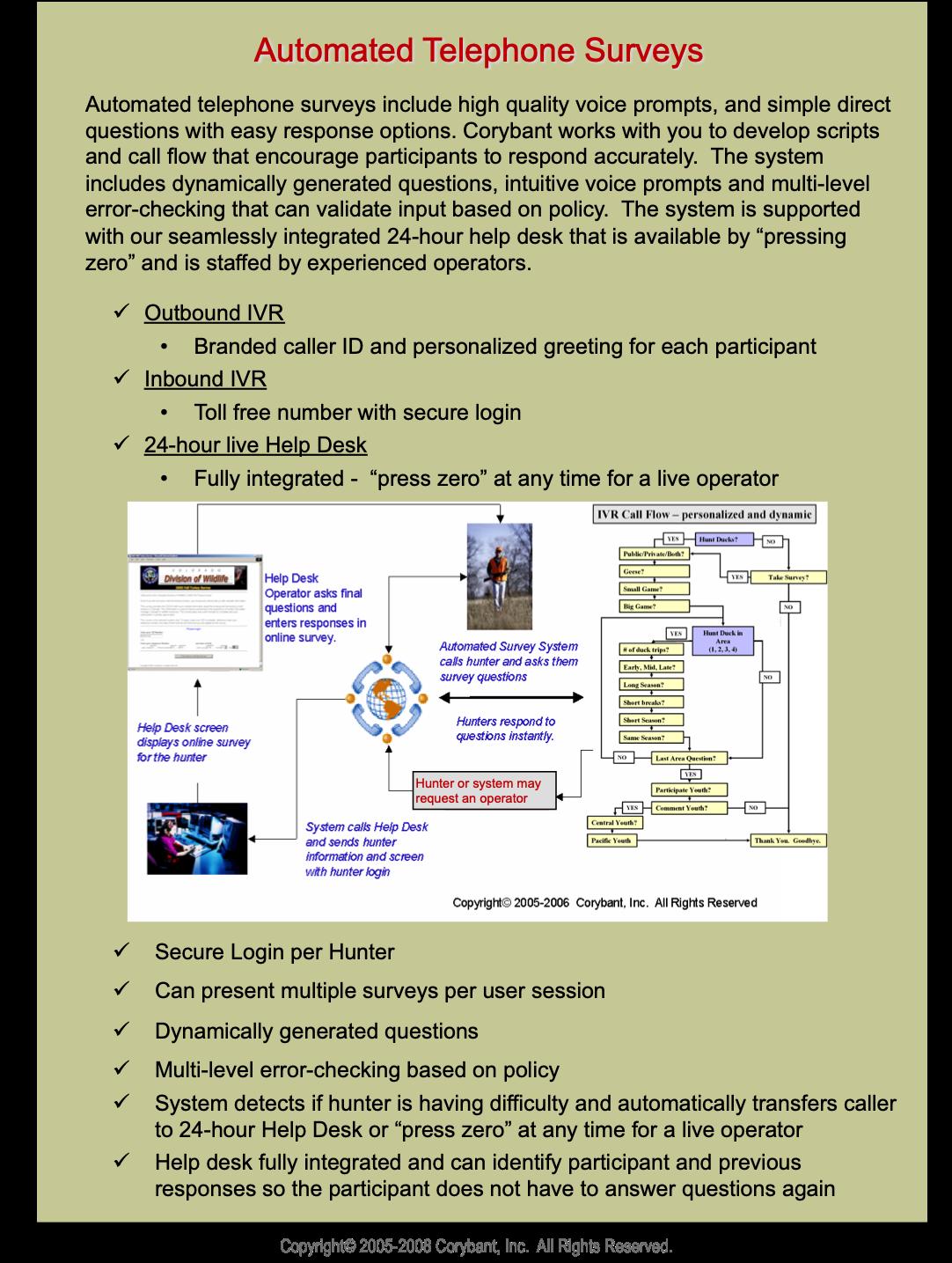 Automated Telephone Surveys.png