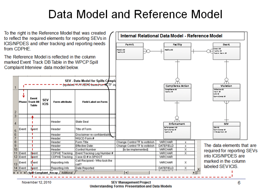 Data model and reference model.png