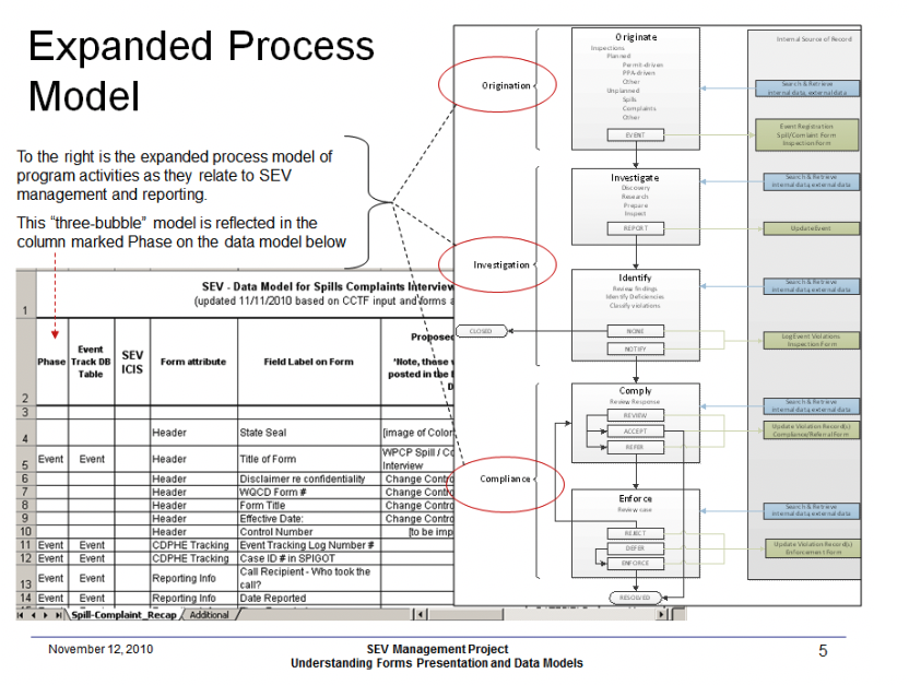 Expanded process model.png