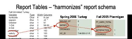 Report Harmonization.png