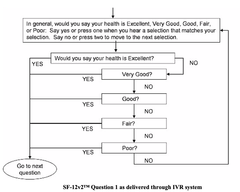SF-12v2™ Question 1 as delivered through IVR system.png